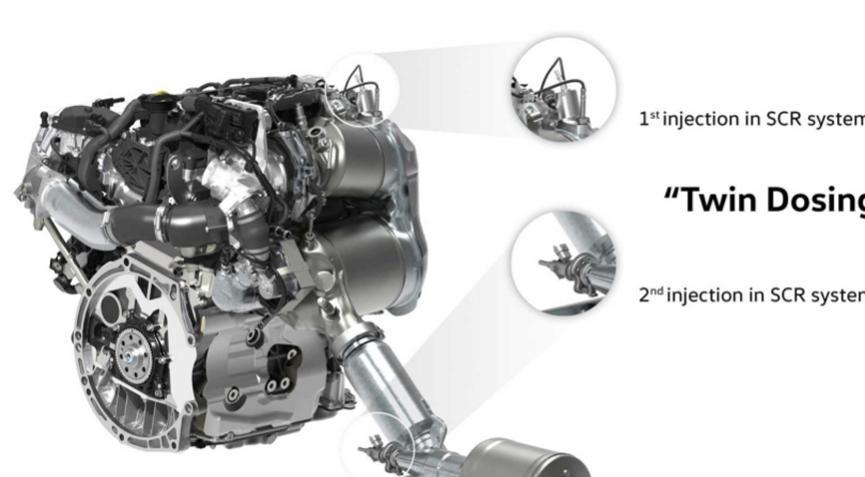 汽车今日看点大众汽车展示了为何其柴油发动机现在比以往更清洁
