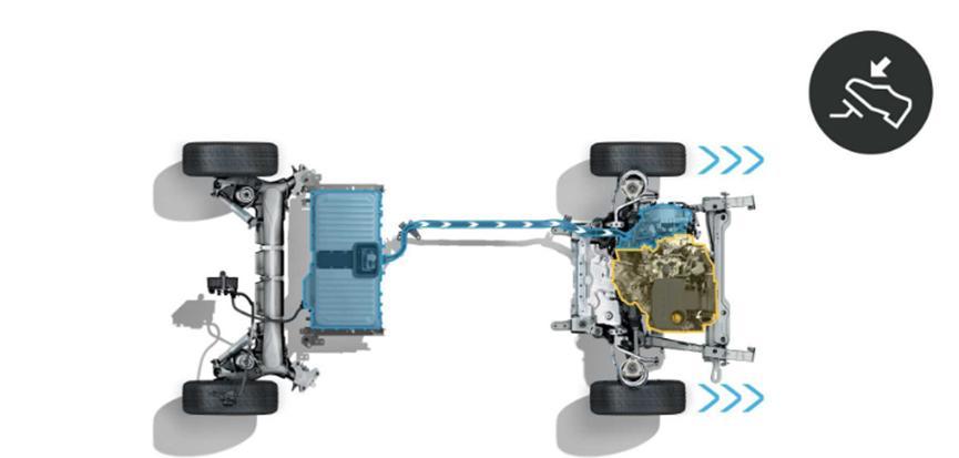 汽车动态:雷诺将PHEV添加到改型的梅根系列中