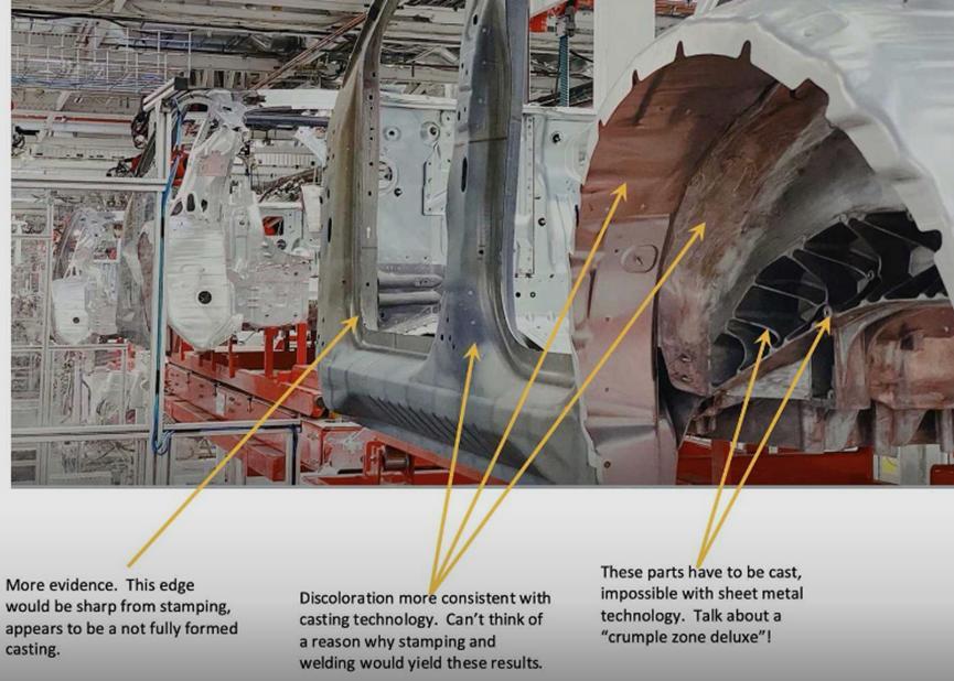 汽车头条:这可以解释为什么模型Y框架铸造理论是正确的吗