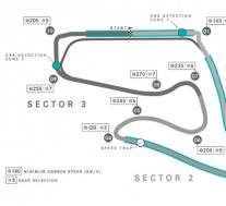 2020一级方程式奥地利大奖赛预览