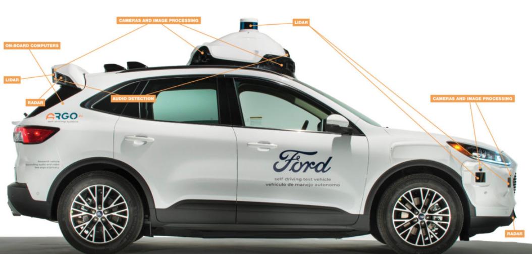 前浪汽车:Argo AI自动驾驶汽车原型的硬件已达到商业应用所需的水平