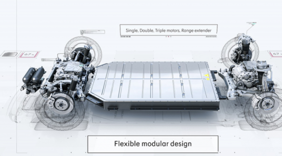 吉利推出高档电动汽车的新品牌