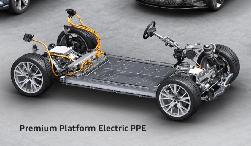 将于2025年推出的第一台Bentley EV与奥迪Artemis项目有关