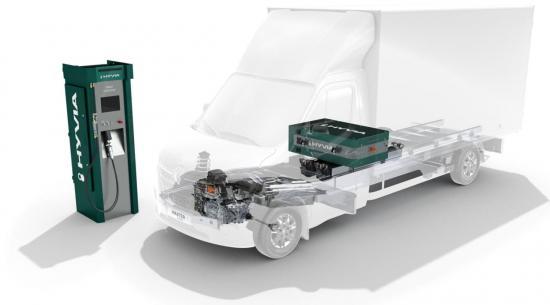 雷诺的HYVIA Venture将提供燃料电池LCV 和加氢站