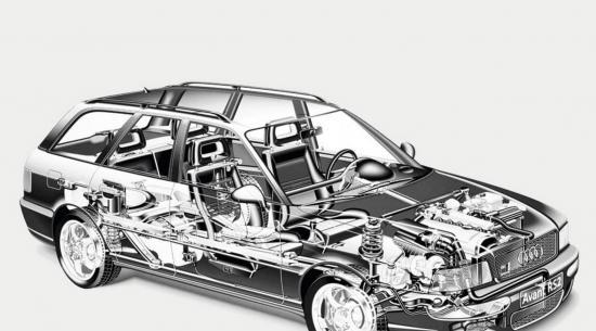 1994年的奥迪 RS2 Avant 有很多涡轮滞后,但保时捷认为这是一件好事